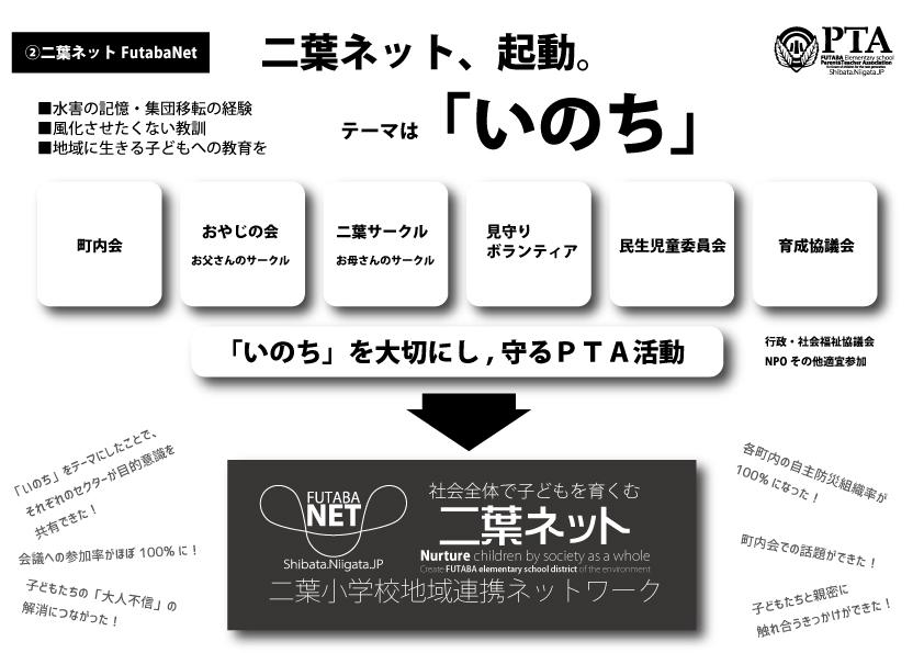 PTA研修会-②二葉ネット